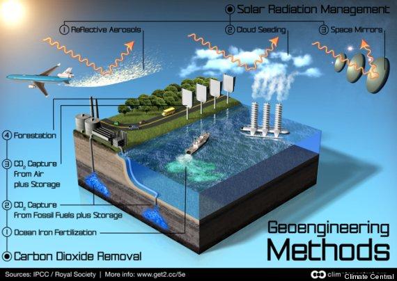 o-GEOENGINEERING-RESEARCH-570